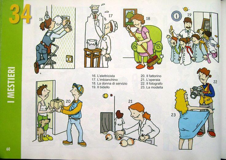 Pag 48 Che lavoro fai?