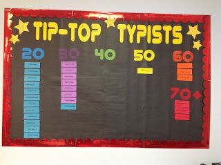 A Techy Teacher with a Cricut: Computer lab bulletin board for typing awards using Cricut