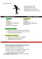 Une fiche explicant la formation et l'utilisation du subjonctif présent. Un exercice inclus. - Fiches FLE