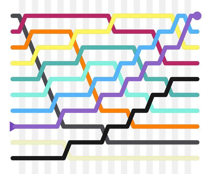 A visualization of Bubble sort - Wikipedia