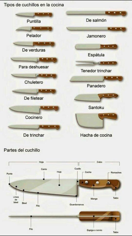 ^^ Cuchillos | https://lomejordelaweb.es/