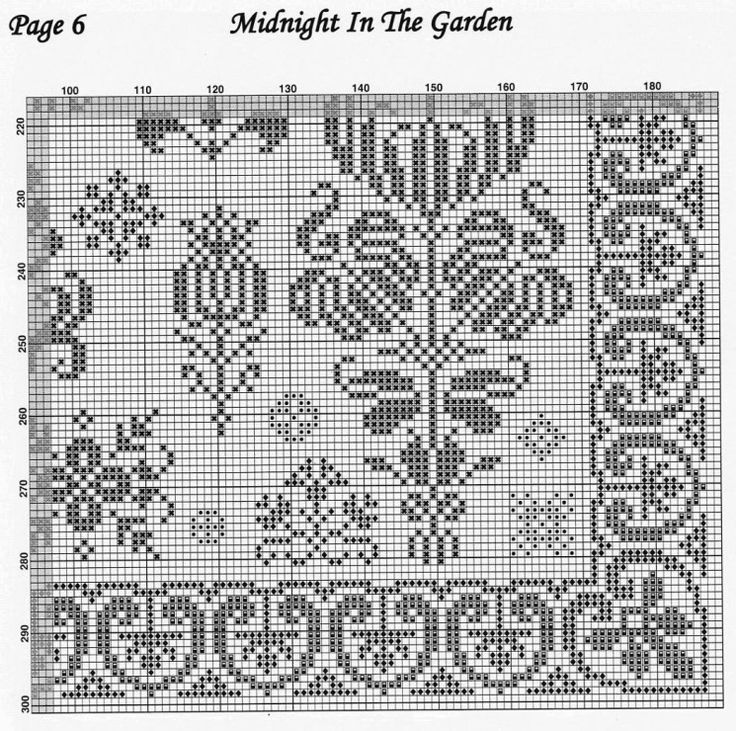 Jan Hagara Cross Stitch Patterns: 82 Best Jan Hagara Images On Pinterest