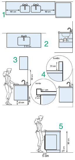Kitchen Design Measurements 32 best human dimensions in space images on pinterest