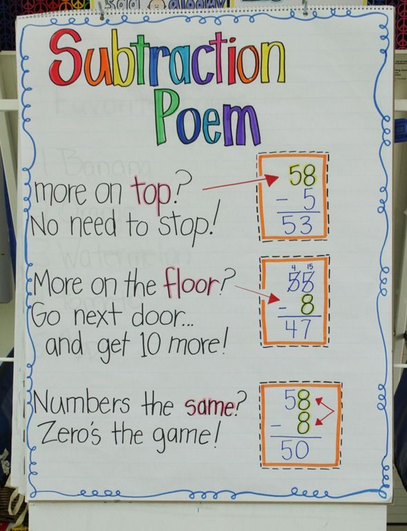 subtraction poemMath, Subtraction Poems, Teaching Ideas, Design Bags, Kids, Classroom Ideas, Anchors Charts, Second Grade, 2Nd Grade