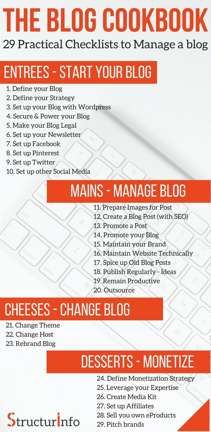 The Blog Cookbook – 29 Checklist Recipes to Set Up and Manage a blog.  Blogging For BeginnersHow ...
