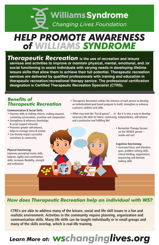 Therapeutic Recreation Infographic courtesy of www.wschanginglives.org for more information about Williams syndrome visit us!  #Williams #Syndrome #Education #Information #Therapeutic #Recreation #Visual #Aide