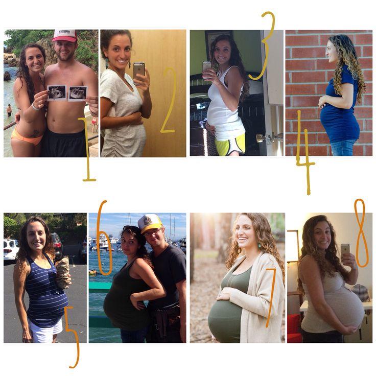 Twin belly progress to 36 weeks