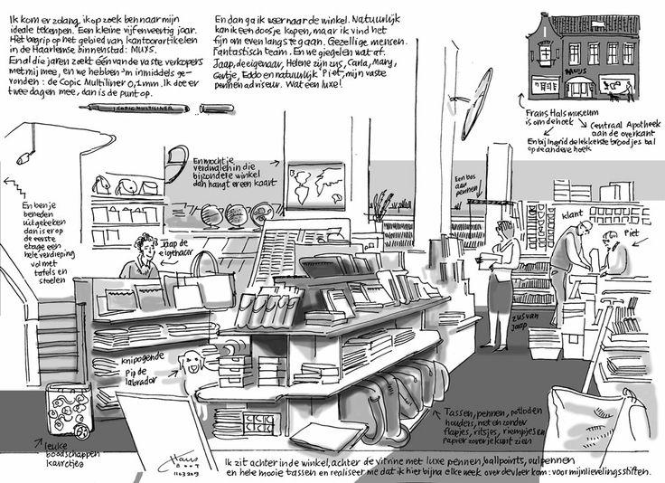 Hans Boot, illustratie van kantoorboekhandel Muys in Haarlem.