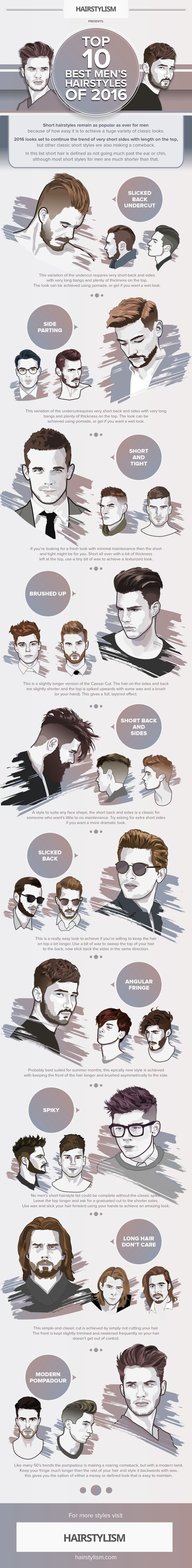 Hairstylism Infographic: most popular hairstyles. Undercut and side parts.