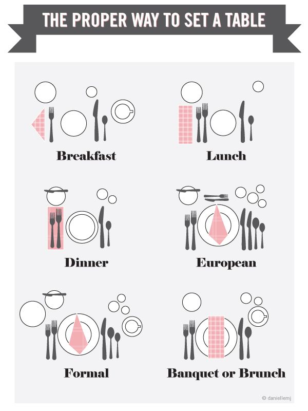 Handling your own table settings? Follow proper etiquette Cute
