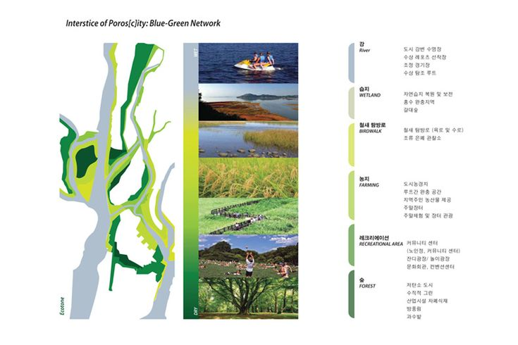 Blue-Green Network Busan River City by UnitedLAB