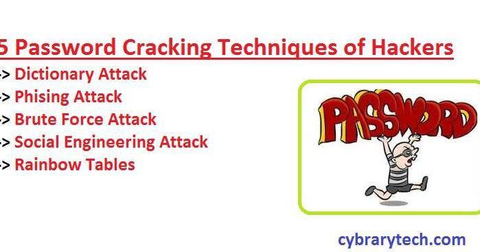Hackers use these password cracking techniques to hack any type of password. Some secret password cracking techniques like dictionary attack, brute force attack, phising attack etc.