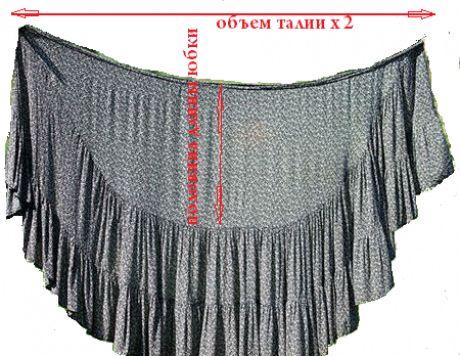 цыганская юбка с запахом выкройка: 18 тыс изображений найдено в Яндекс.Картинках