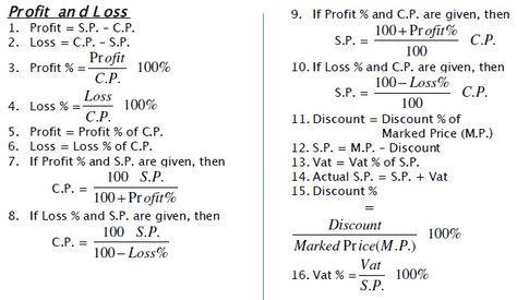 grade-9-10-formulae-profit-and-loss-1.jpg (645×375)