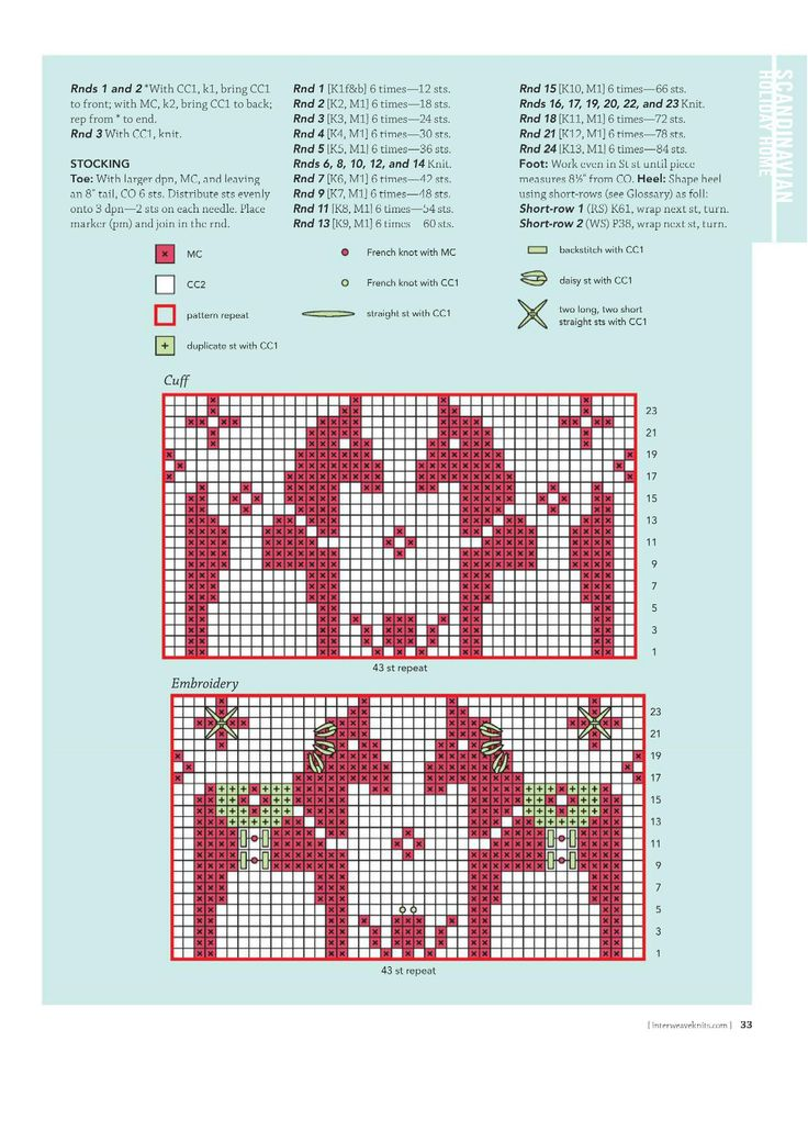 155 best Animal charts. Mammals images on Pinterest | Embroidery ...