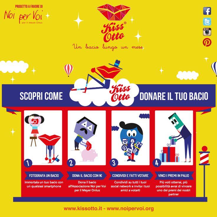 Partecipa al gioco Kissotto! www.kissotto.it