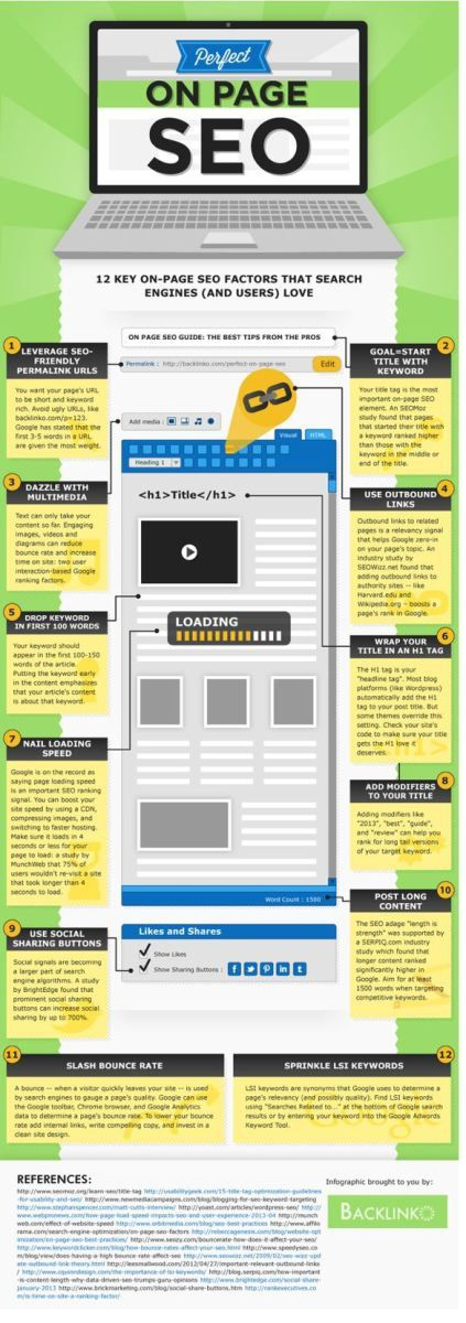 Improve Your On-Site SEO Detailed Infographics Improve Your On-Site SEO Detailed Infographics Filed under: Content Creation, Digital Marketing, Google, Infographics, Internet Marketing, Search Engine Optimization, SEM, SEO, Social Media Marketing Tagged: Google, Infographics, Internet Marketing, SEO