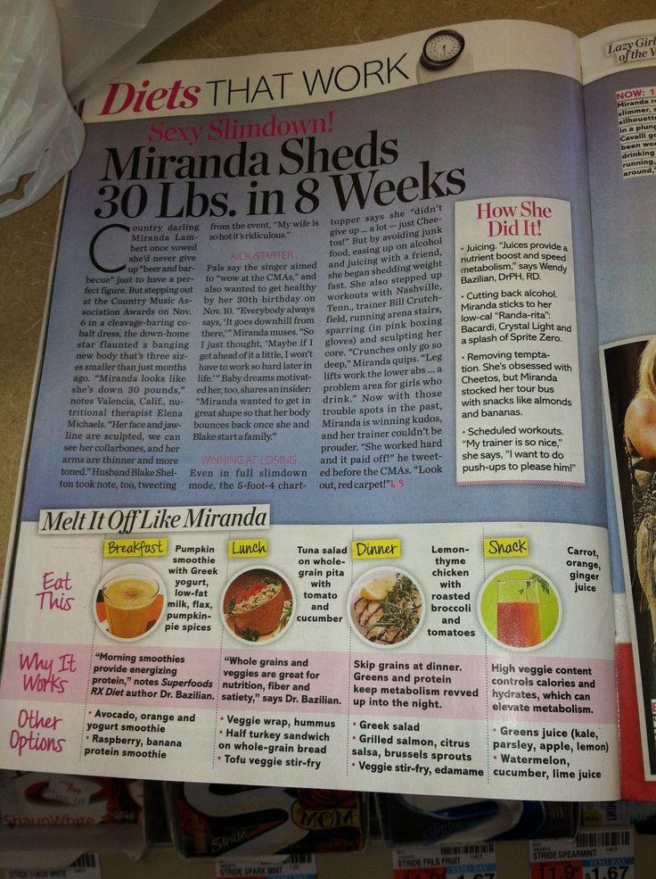 Miranda Lambert Weight Loss                              …
