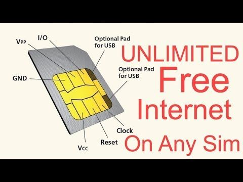 INTERNET ILLIMITE TOUS PAYS | Guibbs Technology - YouTube | Words in