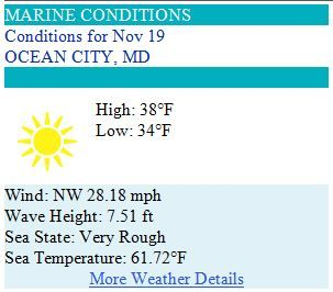 Ocean City MD Weather Forecast for Wednesday, Nov 19, 2014 - Looking for a great 6:46 sunrise, see you on the beach! #oceancity