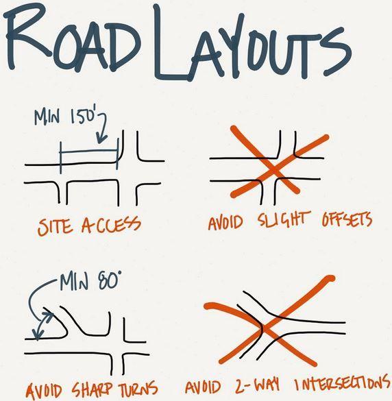 Road Layouts - L² Design, LLC