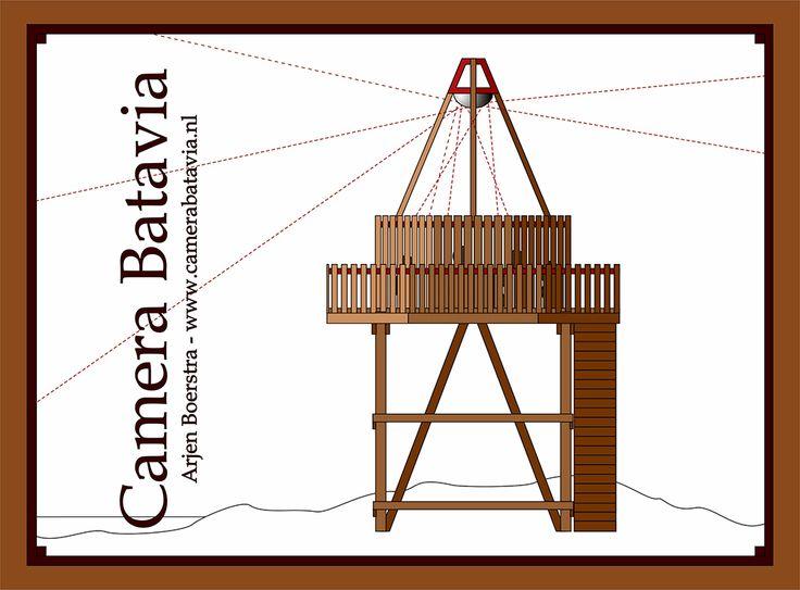 Research tower Camera Batavia