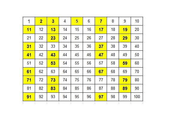 times table worksheet
