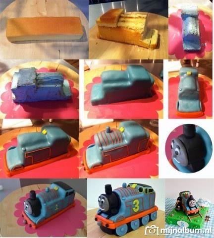 Thomas the train how to