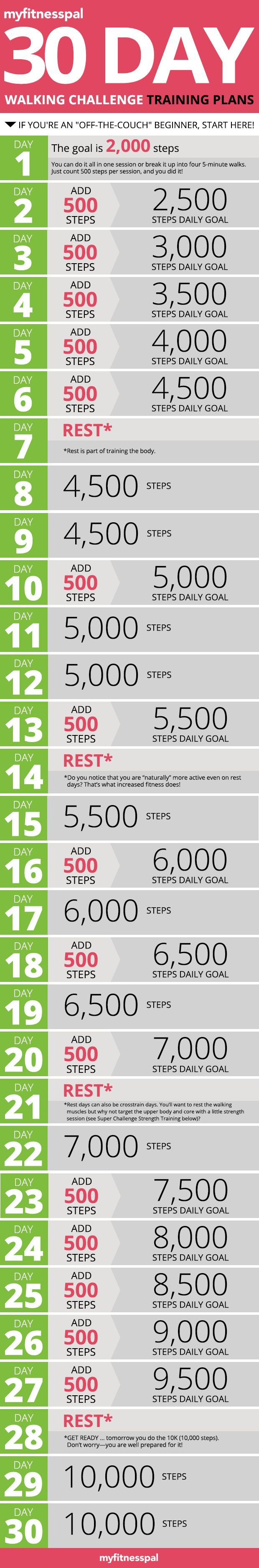 30 Day Walking Challenge from MyFitnessPal will get you to 10,000 Steps on your Fitbit in no time! (Step Exercises Losing Weight)