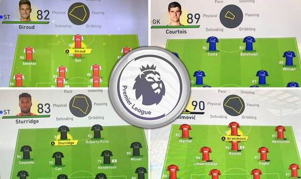 Pictures: Every Premier League club's leaked FIFA 17 player ratings via Arsenal FC - Latest news gossip and videos ift.tt/2bz53nB Arsenal FC - Latest news gossip and videos IFTTT