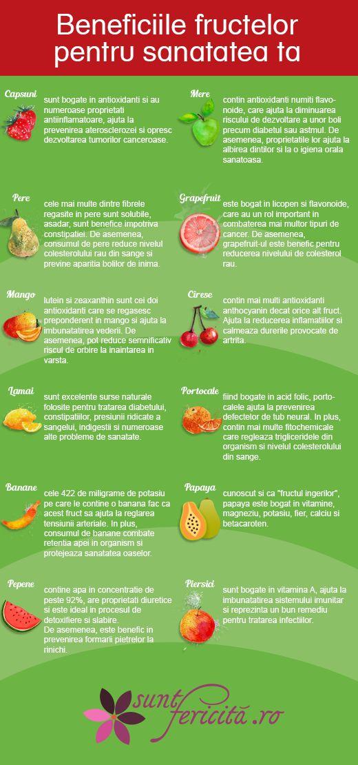 Beneficiile fructelor pentru sanatatea ta #Fructele sunt adevarate mine de aur pentru sanatatea noastra. Bogate in vitamine, minerale si fibre, ne ajuta sa ne mentinem sanatosi, sa fim in forma in fiecare zi si sa debordam de energie.  #fructe #beneficiileFructelor