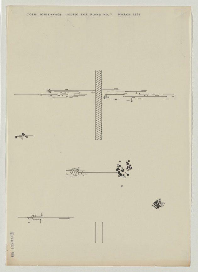 Toshi Ichiyanagi's Fluxus Scores
