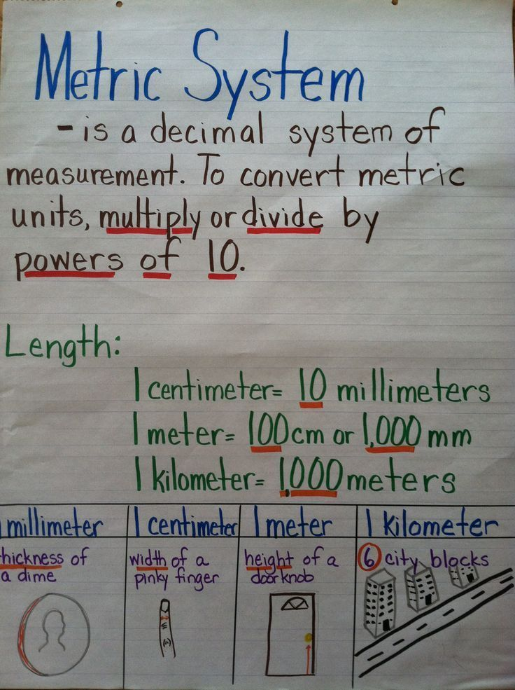 The  Best Metric Measurement Chart Ideas On   Units