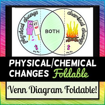 80 Best Physical Amp Chemical Changes Images On Pinterest border=