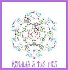 Resultado de imagen para PATRON EN ESPAÑOL mandalas tejidas