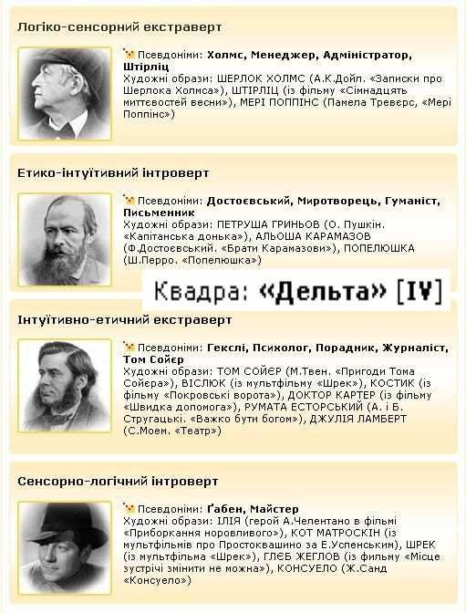 Соционические типы личности (всего - 16 типов, 4 квадры), квадра Дельта [IV]. Холмс - дуал - Достоевский. Гексли - дуал - Габен.