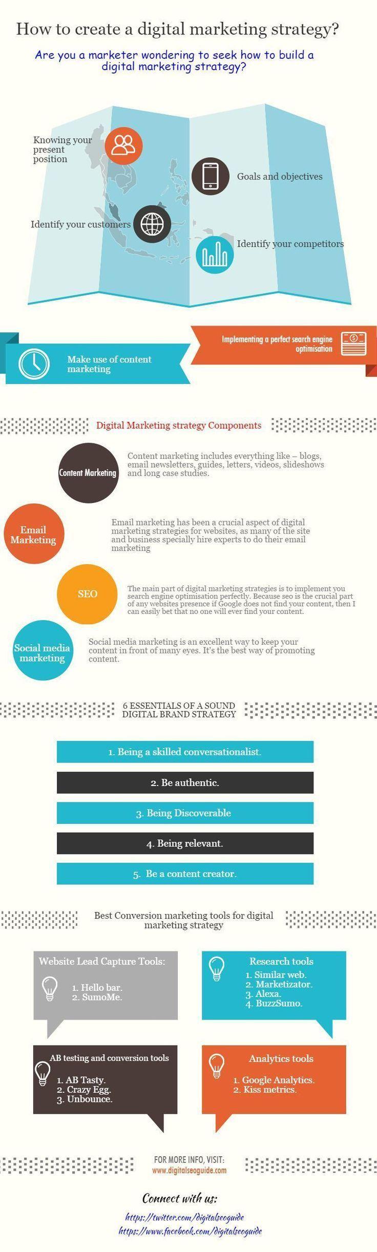41 best CMS - Content Management System images on Pinterest ...