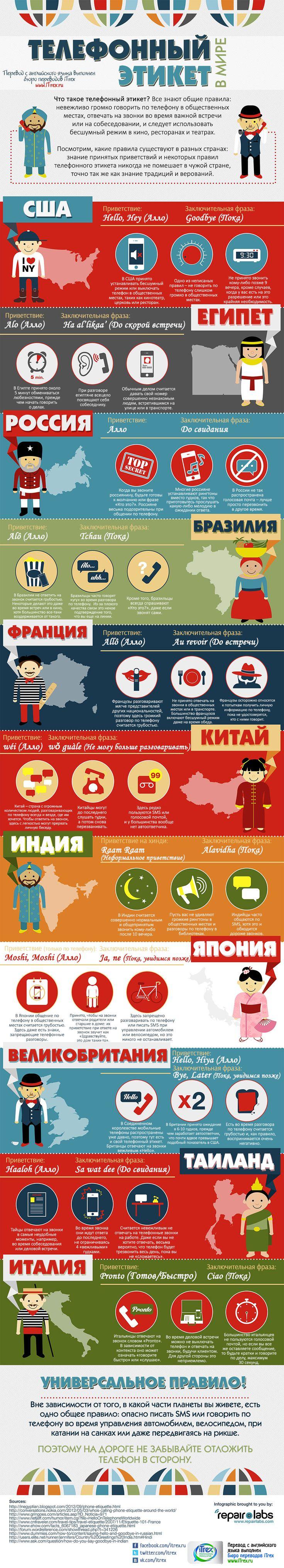 Мы особенно любим переводить американские инфографики. Они так интересно про Россию пишут :) Хороших выходных, друзья! http://itrex.ru/news/telefonny-etiket