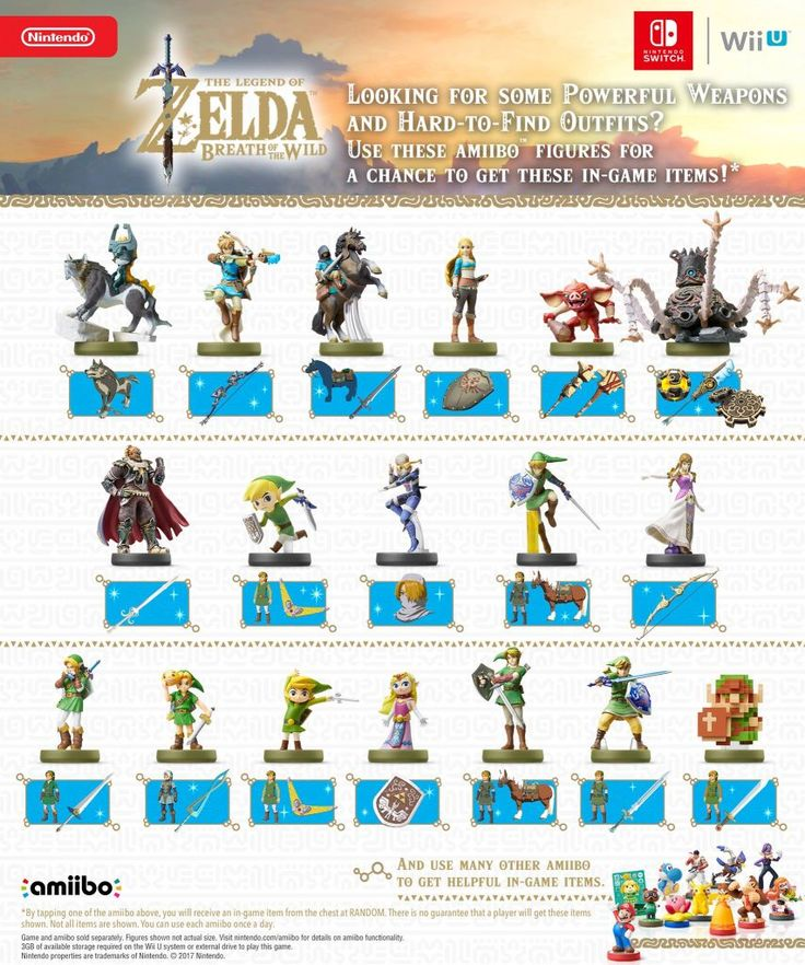 Official Breath of the Wild amiibo compatibility chart released   Nintendo Wire