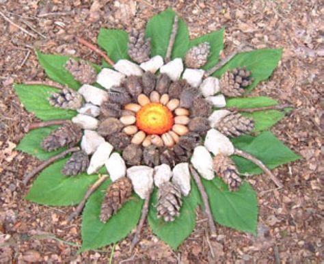 Bastelvorlage Natur: Wald-Mandala Basteln mit Kindern – Ideen für Draußen: Mandalas aus Blättern, Eicheln, Steinen, Tannenzapfen und Hölzern werde…