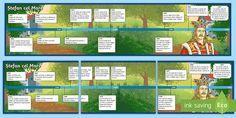 Despre Ștefan cel Mare Completează cronologia