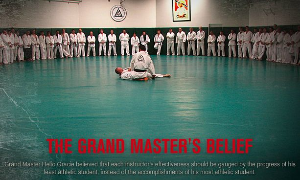 The Gracie Academy Curriculums http://gracieacademy.com/training_programs.asp