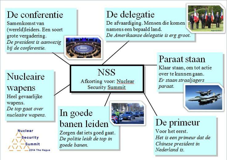 #Woordcluster @Nieuwsbegrip - NSS - 25-03-2014