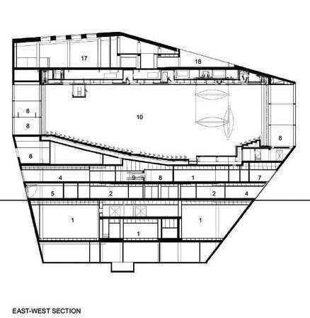 Casa da Musica - section
