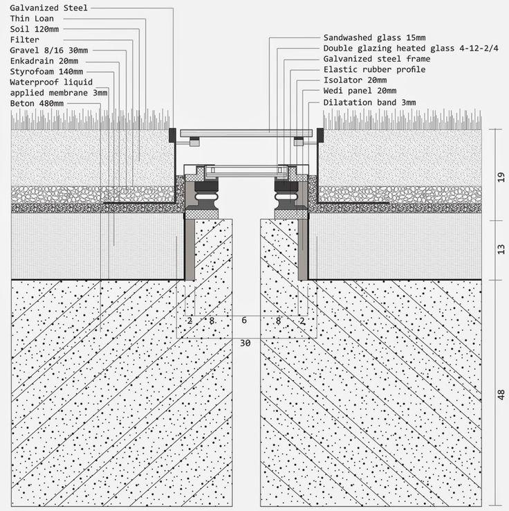 Therme+Vals_skylight+slot+detail.jpg (1024×1027)