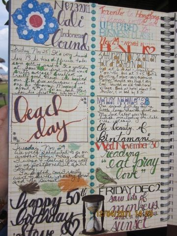 smash journal ~ like this idea! gonna do a daily log on vacation.  I could use this to get through my weeks.  Write down the funny/stupid things that happen at school...