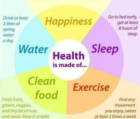 Remember that for optimal health, your body needs: …Respect & Care (time/attention; be grateful for and enjoy taking good care of your body)-Love it! …Proper Nutrition (what goes into it; eat lots of fresh veggies & fruit)-Eat well & Fuel it! (remembering to hydrate with clean water often) …Regular Exercise (motion/use)-Move it! And, …Adequate Sleep (break periods)-Rest it! Follow this proven recipe for increasing your health, vitality, and well-being. PASS IT ON!