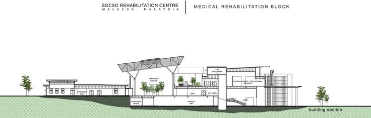 "SOCSO Rehab Centre was shortlisted in the 2014 World Architecture Festival.  Under SOCSO's ""Return to Work"" program, disabled patients undergo physical and v..."