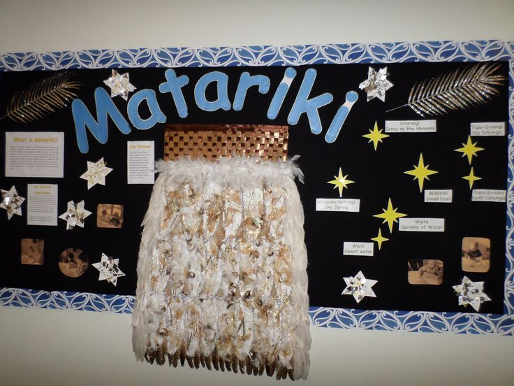 To celebrate Matariki we made a korowai. All of our toddlers made a collage feather and the teachers made one too, then we put them all together to make our cloak. This korowai is representative of all the children in our room. It was the central part of our wall display on Matariki this year.