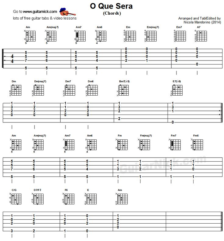 O Que Sera - guitar chords chart